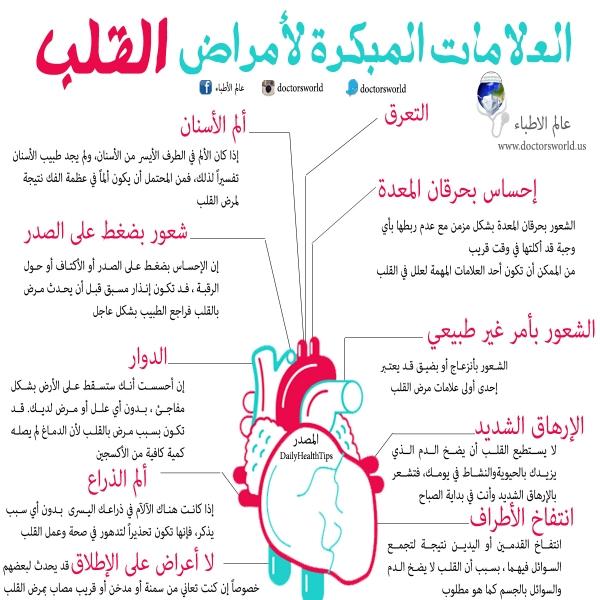 صور اعراض مرض القلب , اهم اعراض مرض القلب