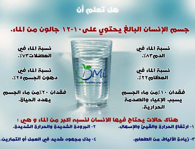 بالصور هل تعلم عن الماء , معلومات قيمه عن الماء 2738