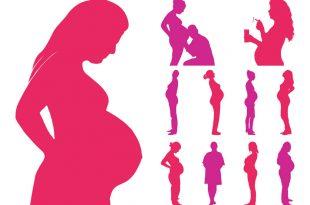 صورة الايام المناسبة للحمل بعد الدورة الشهرية , معرفة الحمل بعد الدورة الشهرية