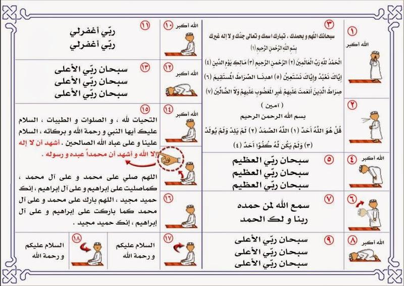 كيفية الصلاة الصحيحة بالصور للنساء 59c10d774 Blogdoktersobri Com