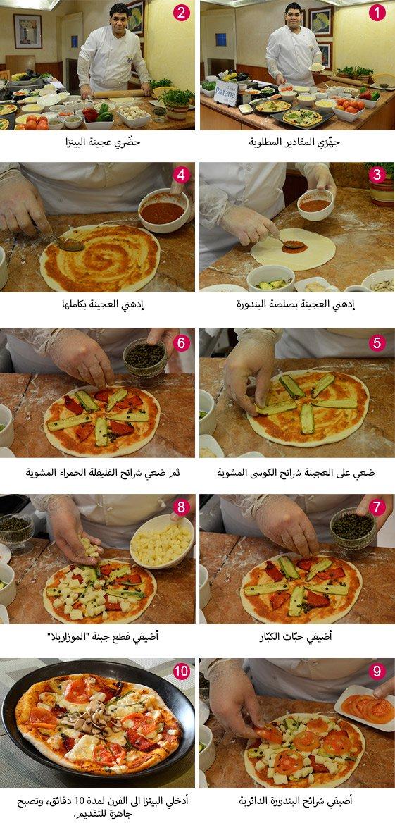 صورة طريقة عمل البيتزا بالصور خطوة خطوة , وصفة عمل البيتزا