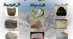صوره انواع الصخور , تصنيفات الصخور المختلفه