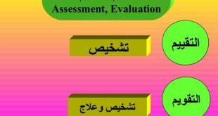 صور الفرق بين التقويم والتقييم , معنى التقويم والتقييم والفرق بينهم