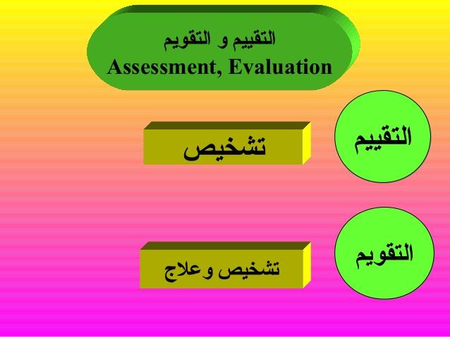 صوره الفرق بين التقويم والتقييم , معنى التقويم والتقييم والفرق بينهم