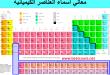 بالصور الرموز الكيميائية , الجدول الدورى للعناصر الكيميائية 3793 1 110x75