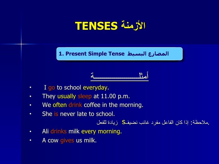 صورة زمن المضارع البسيط , شرح قواعد اللغة الانجليزية