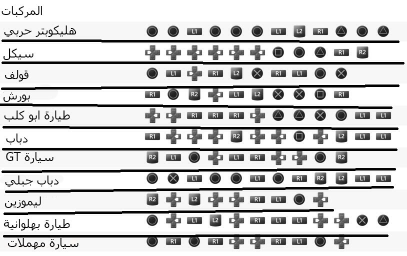 صورة رموز جراند 5 , كلمات سر جراند 5 لايعرفها الكثير