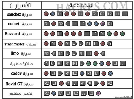 صوره رموز جراند 5 , كلمات سر جراند 5 لايعرفها الكثير