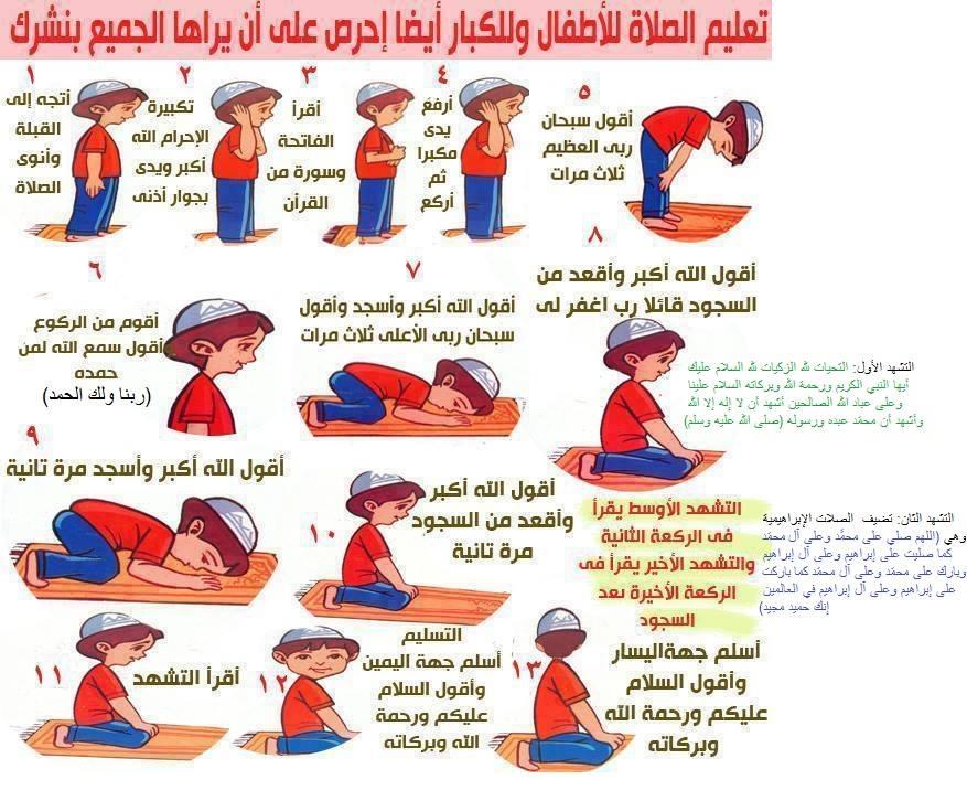 بالصور طريقة الصلاة الصحيحة بالصور , علم ابنائك واهلك واحبابك الطريقة الصحيحة لصلاة 2030 4