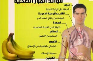 صوره فوائد الموز , تعرف على فوائد الموز للجسم