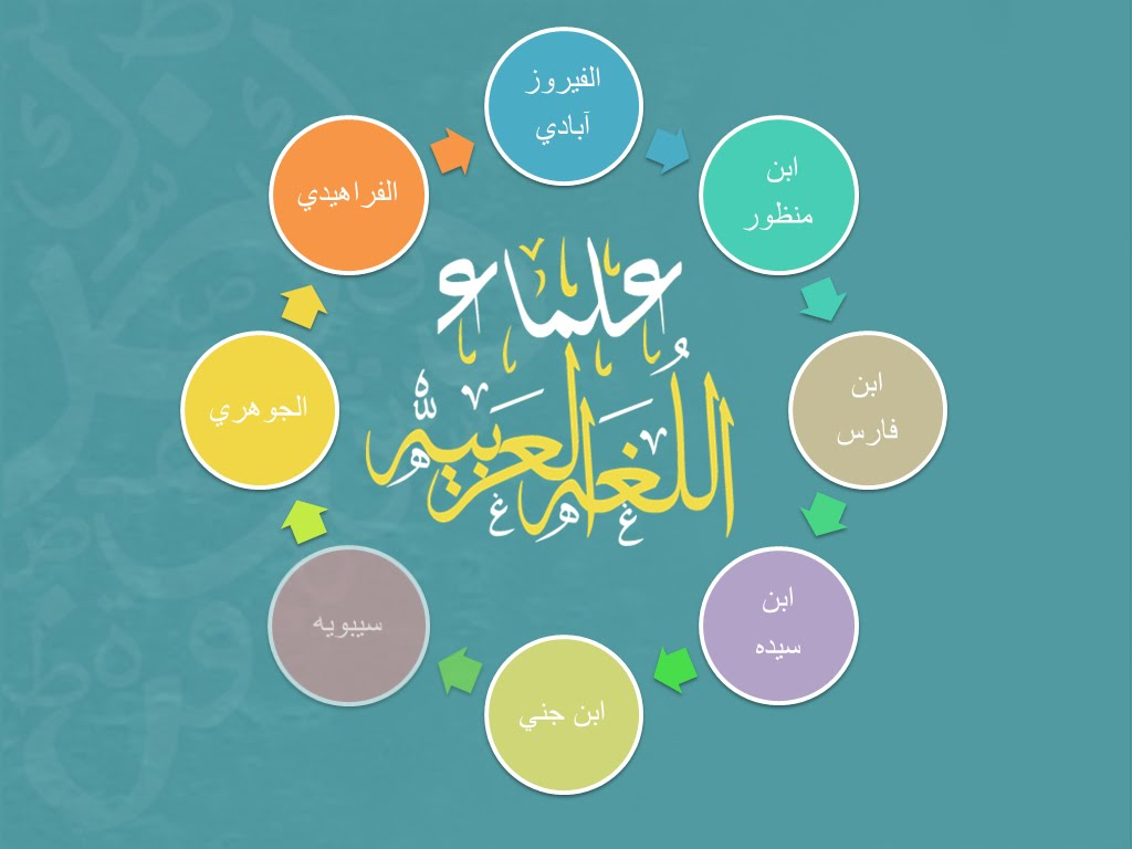 بالصور معلومات عن اللغه العربيه , حقائق و معلومات حول اللغه العربيه 774 1