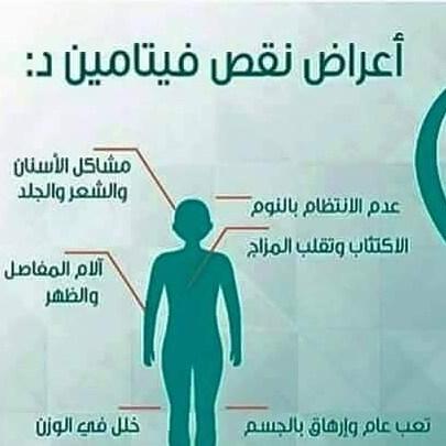 بالصور اعراض نقص فيتامين د , كيف يخبرك جسمك بنقص فيتامين د 790