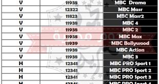 بالصور تردد قنوات mbc على نايل سات , قنوات ام بي سي وترددها على قمر النايل سات 12109 2 310x165