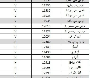 تردد قناة الكاس hd عرب سات