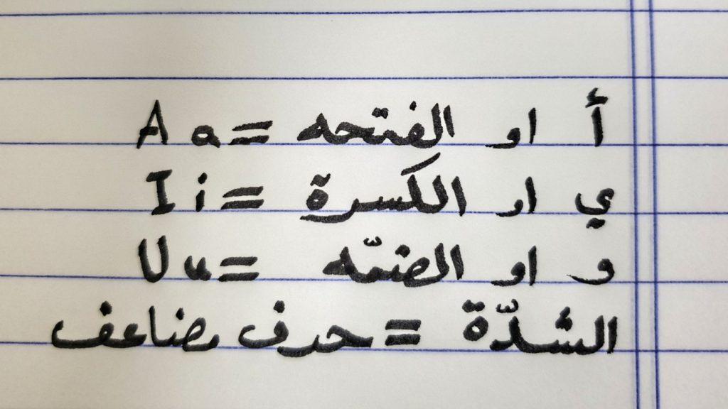 صورة كيف اكتب اسمي بالانجليزي , طريقة كتابة الاسم باللغة الانجليزية