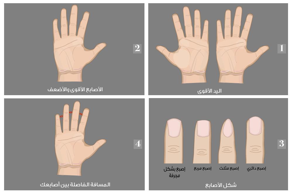 صور اشكال اصابع اليد , انواع صوابع الايد واشكالها