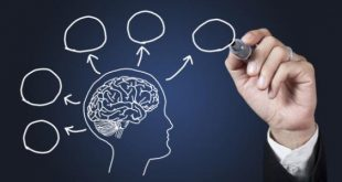 صورة معنى علم النفس , شرح المقصود ب علم النفس