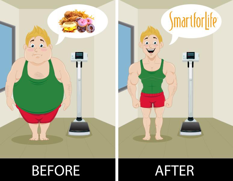 صورة حميه غذائية رائعة لانقاص الوزن , دايت سهل لتخسيس الجسم