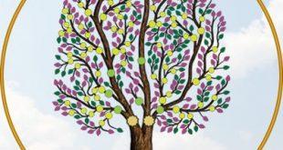 صورة شجرة العائلة فارغة للتصميم 11216 3 310x165